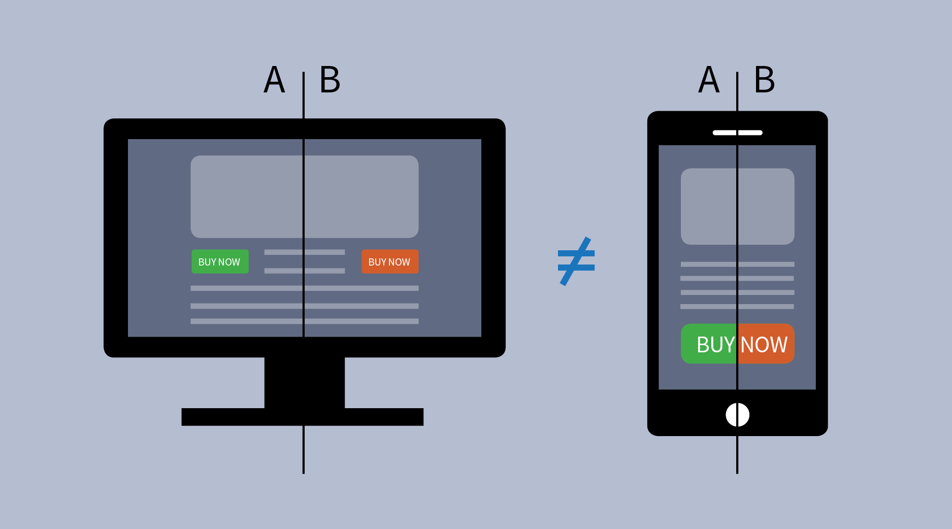 Web vs. Mobile A/B Testing