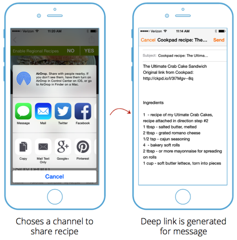 How to Leverage Deep Linking to Turn Downloads Into Users