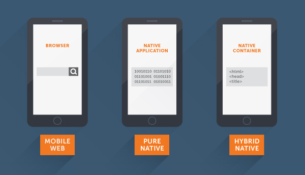 11 Things Every Mobile Product Manager Needs to Know - Apptimize