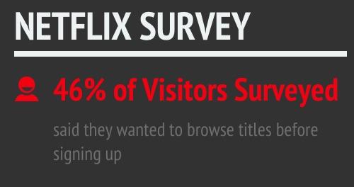 Netflix 46 survey