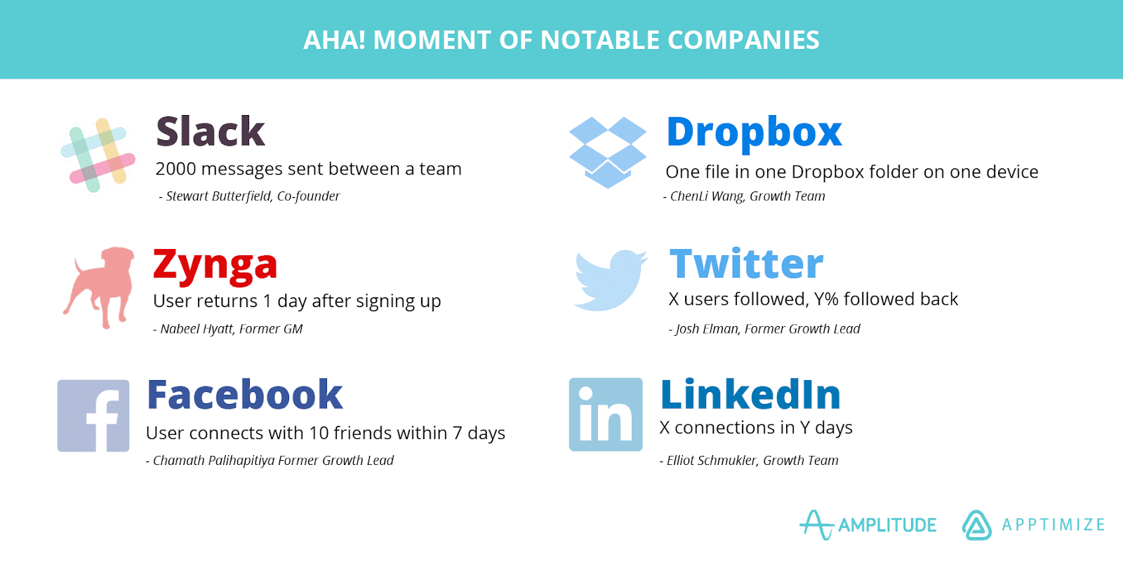 This Is How You Find Your App's Aha! Moment | Apptimize