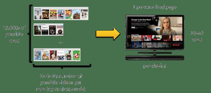 netflix-personalization-1