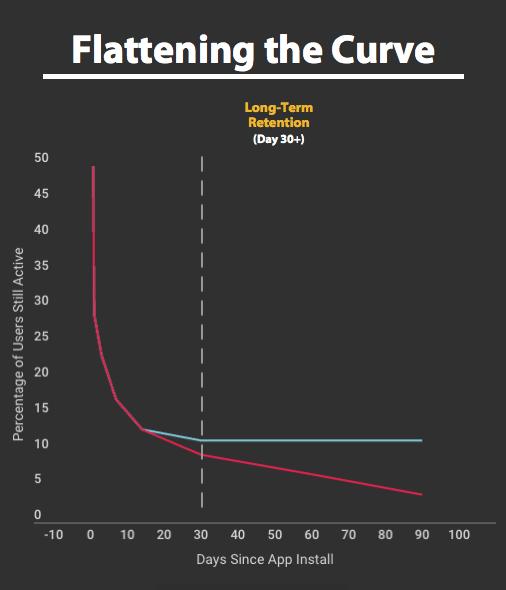flatten-the-curve