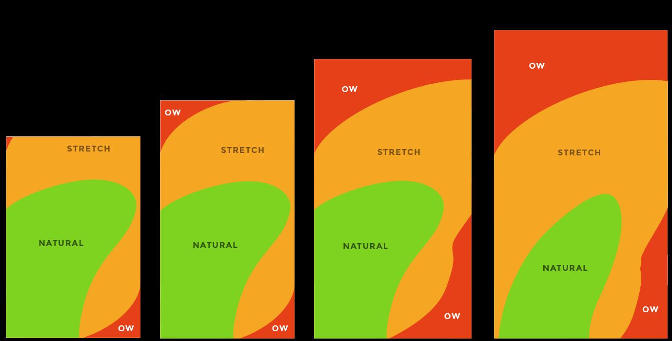 iphone-screen-comparison