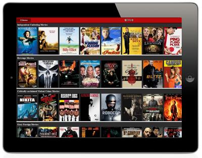 Netflix Recommendation Engine