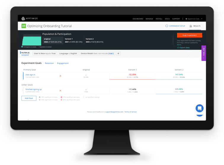 Intuitive dashboards to understand the impact of A/B experiments on desired KPIs.